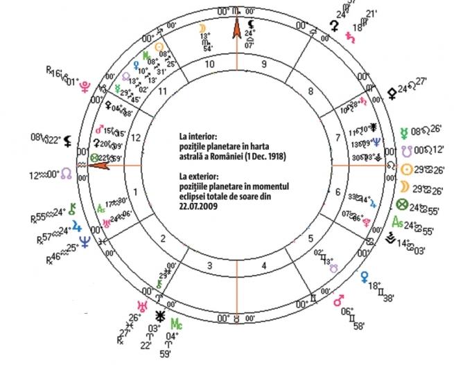 astrogama