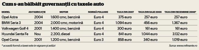 tabel-taxa